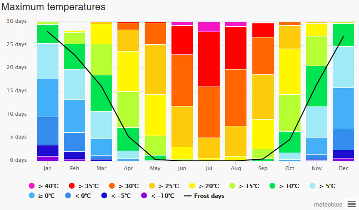 Agia Pelagia Weather Report Weather Forecast On Agia Pelagia